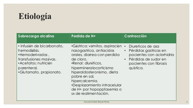 Alcalosis Metabolica Slide 3