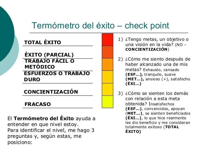 Alcanza El Exito Con Tus Poderes Internos Encontrá termometro digital en mercado libre argentina! alcanza el exito con tus poderes internos
