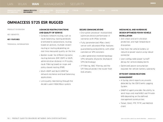 Alcatel 7450 manual