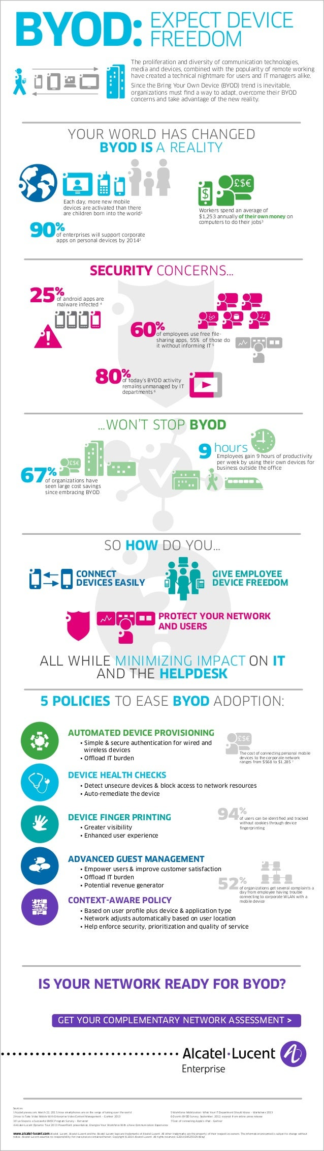 GET YOUR COMPLEMENTARY NETWORK ASSESSMENT > IS YOUR NETWORK READY FOR BYOD? www.alcatel-lucent.com Alcatel, Lucent, Alcate...