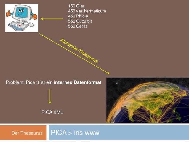 Best dissertation write xml file