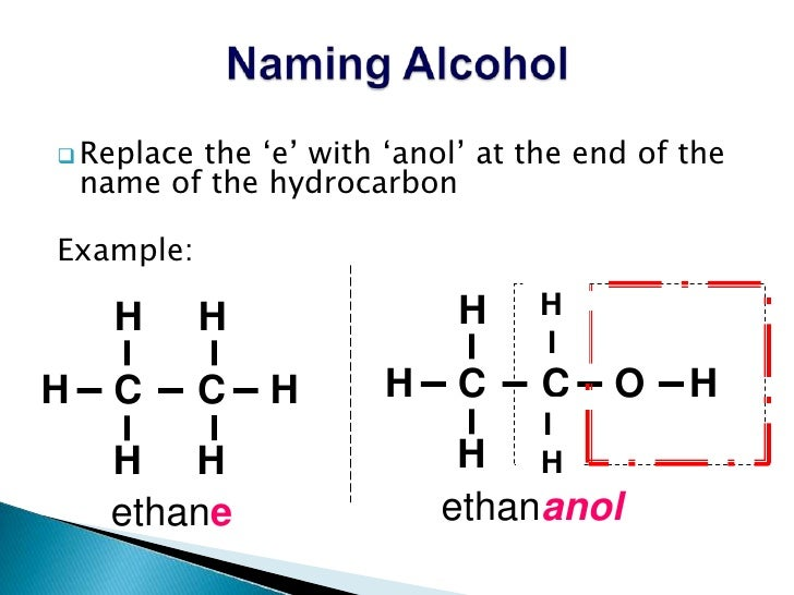 Alcohol Ppt Slides
