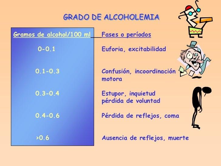 El alcoholismo el tratamiento beltsy