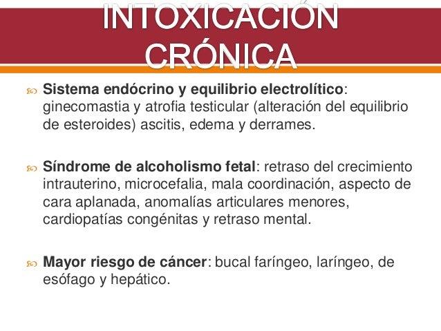 La codificación en kremenchuge del alcoholismo