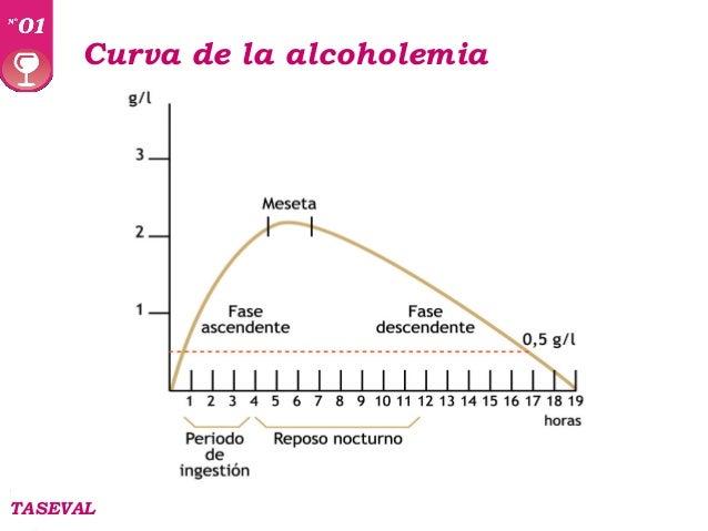 El centro de la ayuda en la dependencia alcohólica