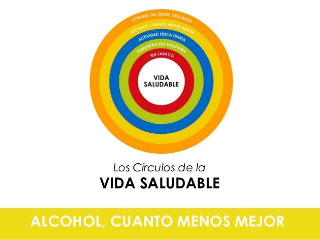 Los Círculos de la VIDA SALUDABLE ALCOHOL, CUANTO MENOS MEJOR