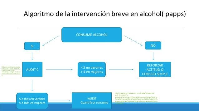 La medicina el alcoholismo el foro
