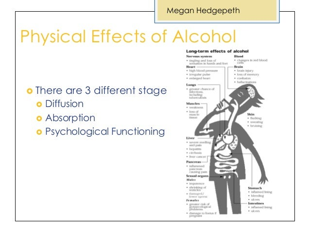 Alcohol pharmacology