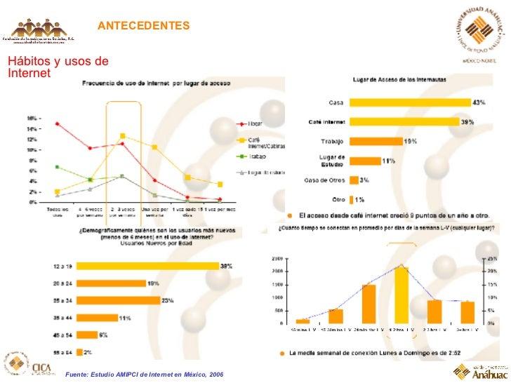 ANTECEDENTES Hábitos y usos de Internet Fuente: Estudio AMIPCI de Internet en México, 2006