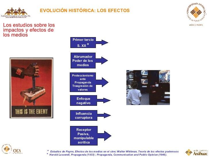 EVOLUCIÓN HISTÓRICA: LOS EFECTOS Los estudios sobre los impactos y efectos de los medios Primer tercio S. XX  * Abrumador ...