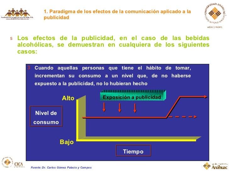 1. Paradigma de los efectos de la comunicación aplicado a la publicidad <ul><li>Los efectos de la publicidad, en el caso d...