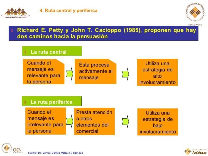 4. Ruta central y periférica <ul><li>Richard E. Petty y John T. Cacioppo (1985), proponen que hay dos caminos hacia la per...