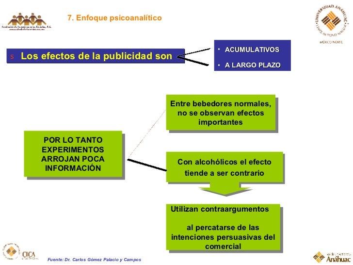 7. Enfoque psicoanalítico <ul><li>Los efectos de la publicidad son </li></ul><ul><li>ACUMULATIVOS </li></ul><ul><li>A LARG...