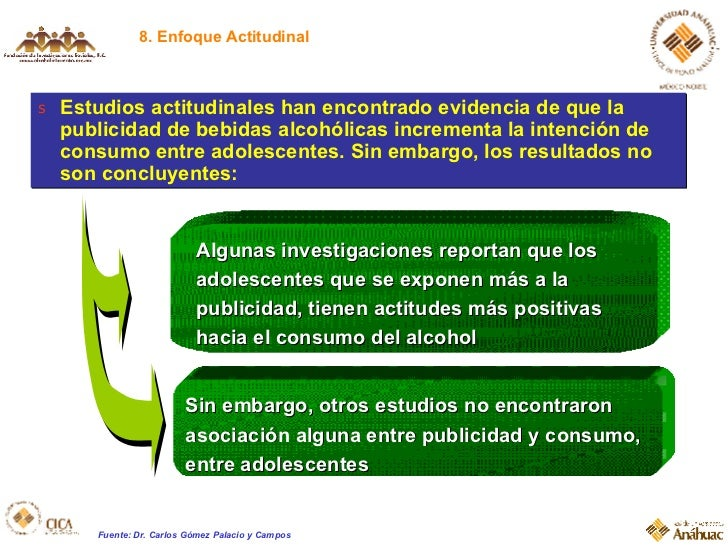 8. Enfoque Actitudinal <ul><li>Estudios actitudinales han encontrado evidencia de que la publicidad de bebidas alcohólicas...