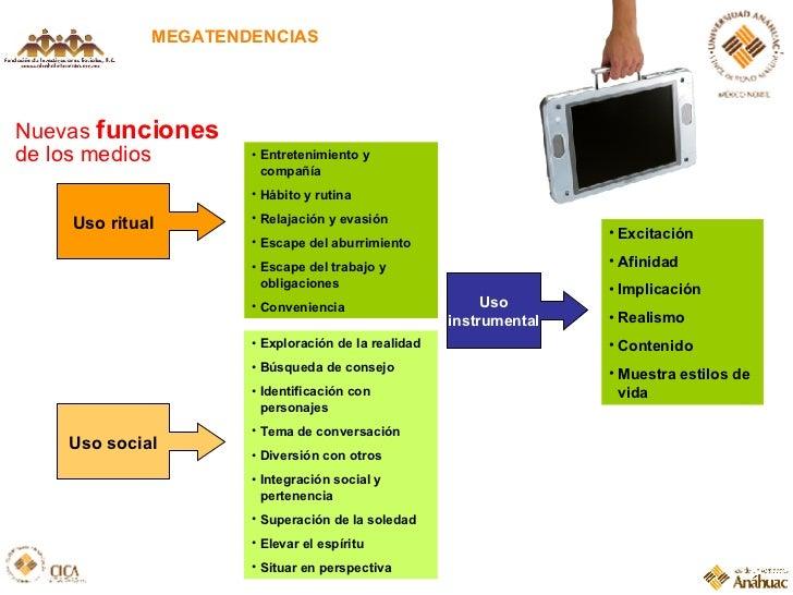 MEGATENDENCIAS Nuevas  funciones  de los medios Uso ritual Uso instrumental Uso social <ul><li>Entretenimiento y compañía ...