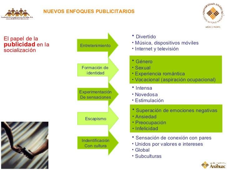 NUEVOS ENFOQUES PUBLICITARIOS El papel de la  publicidad  en la socialización <ul><li>Divertido </li></ul><ul><li>Música, ...