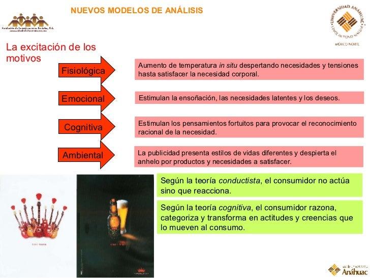 NUEVOS MODELOS DE ANÁLISIS La excitación de los motivos Fisiológica Emocional Cognitiva Ambiental Aumento de temperatura  ...