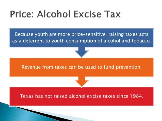 increasing taxes on alcohol and cigarettes essay This paper, which is part of a series of papers on proposals to help pay for health reform, outlines three options congress could consider for increasing alcohol taxes that would raise $27 billion to about $100 billion over ten years.