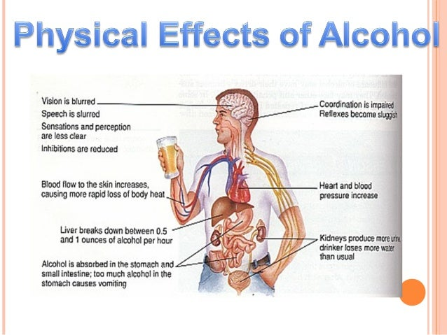 effects of alcohol There is a numerous range of immediate and short-term side effects from moderate to heavy alcohol use, such as the common symptoms of intoxication to blackouts and poisoning there are also potentially serious health complication from long-term abuse or alcoholism, such as cirrhosis and steatosis of the liver.