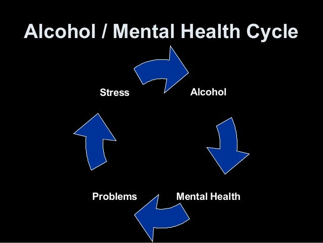 alcohol drugs and mental health assessment Guideline for drug courts department of mental health law and policy screening and assessment of alcohol- and other drug-abusing adolescents.