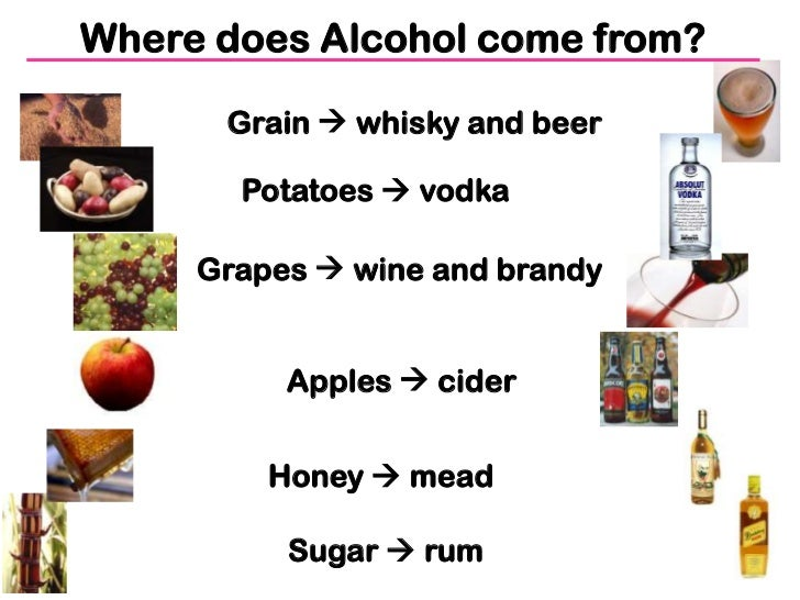 Where Did Drinking Alcohol Originate