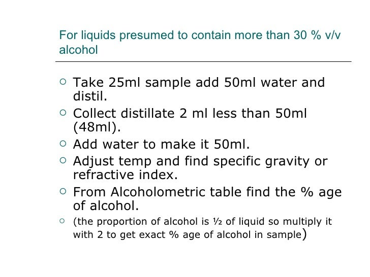 finding alcohol content with specific gravity