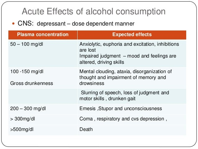 Potential Adverse Effects of Amphetamine Treatment on ...