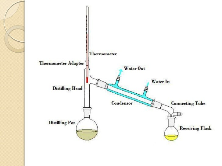 fermentation of alcohol The alcohol produced by this fermentation process can be concentrated from the aqueous solution in which the fermentation takes place by distillation distillation is a separation process for a mixture of liquids or oils fermentation of alcohol.