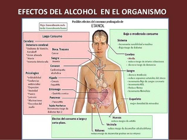 La consulta por el alcoholismo por teléfono