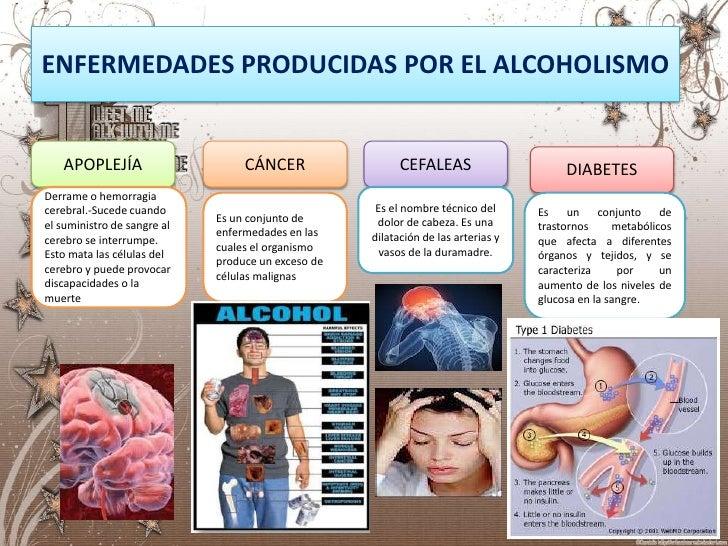 Los preparados por el levantamiento de la dependencia alcohólica