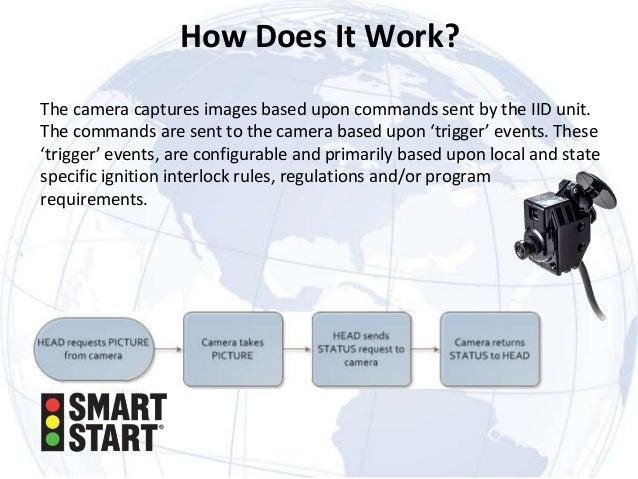 Smart Start Wiring Diagram : Smart start interlock wiring diagram