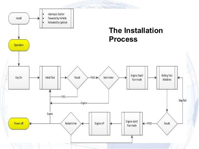 iid wiring diagram cm wiring diagram wiring diagram