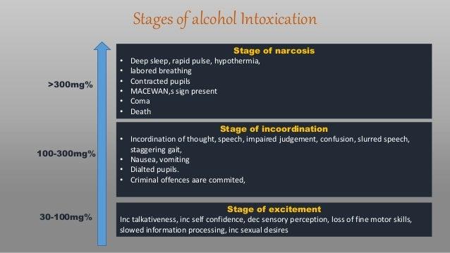 Alcohol Breathalyzer Test >> Alcohol poisoning