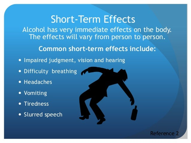Short Term Consequences Of Binge Drinking