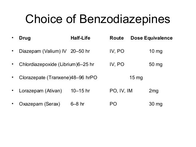 lorazepam to diazepam conversion chart