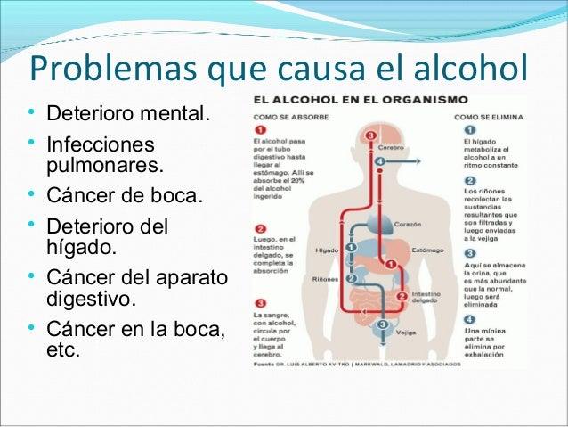 Los preparados usado para la codificación del alcoholismo