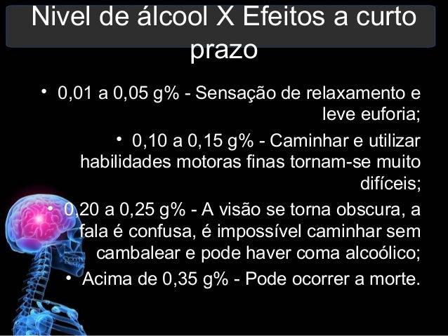 A codificação de álcool a Chuvashia