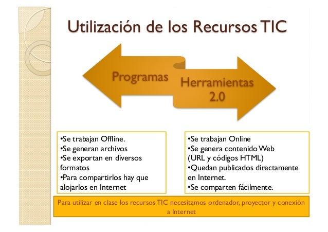 Programas Herramientas2.0•Se trabajan Offline.•Se generan archivos•Se exportan en diversosformatos•Para compartirlos h...