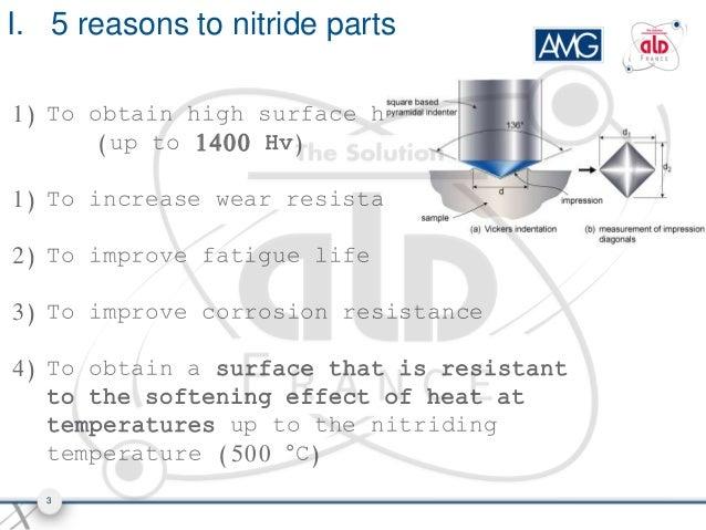 ALD France nitriding process and furnaces Slide 3