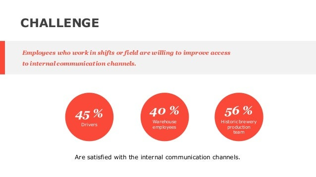 CHALLENGE Employees who work in shifts or field are willing to improve access to internal communication channels. Are sati...