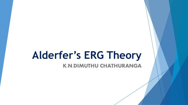 Alderfer's ERG Theory K.N.DIMUTHU CHATHURANGA