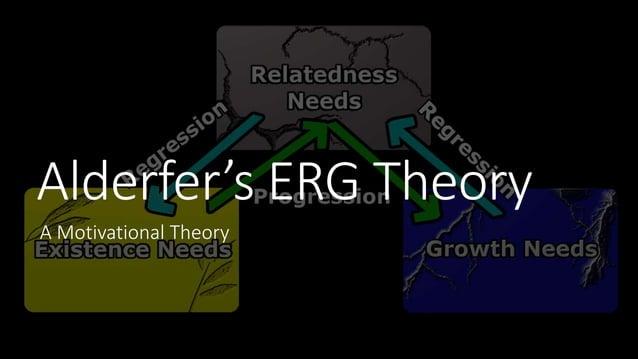 Alderfer's ERG Theory A Motivational Theory