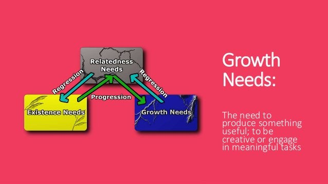 Growth Needs: The need to produce something useful; to be creative or engage in meaningful tasks