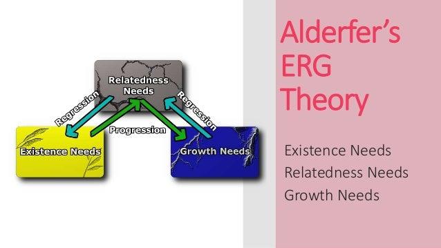 Alderfer's ERG Theory Existence Needs Relatedness Needs Growth Needs