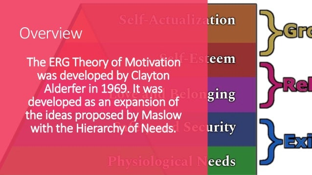 Overview The ERG Theory of Motivation was developed by Clayton Alderfer in 1969. It was developed as an expansion of the i...