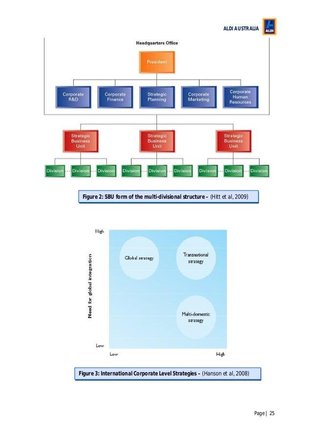 ALDI AUSTRALIA Page | 25 Figure 2: SBU form of the multi-divisional structure – (Hitt et al, 2009) Figure 3: International...