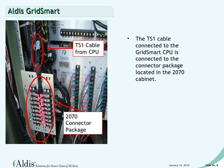 GridSmart® Advanced Traffic Management System Approved for ...