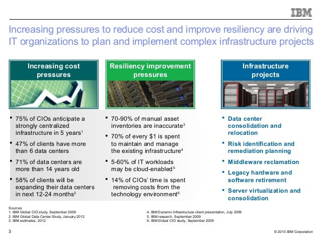 Data Center Consolidation And Relocation With ALDM
