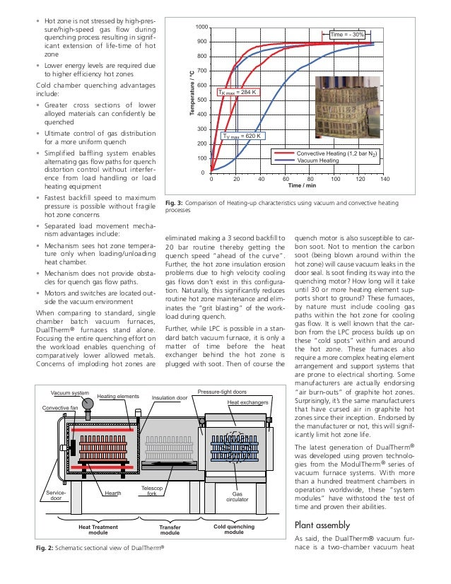 dual chamber vacuum furnace for low pressure carburizing (lpc) and hi furnace thermostat wiring diagram 1 dual chamber vacuum furnace, type dualtherm®; 2