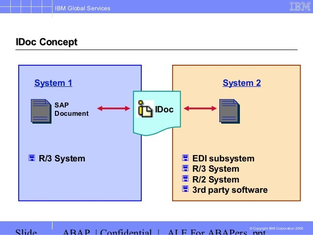 ALE IDOC IN SAP EBOOK